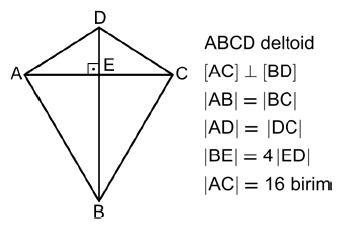 Diagram of kite
