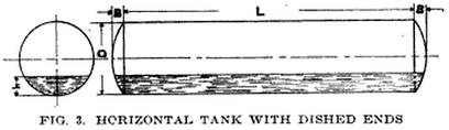 Horizontal tank with dished ends