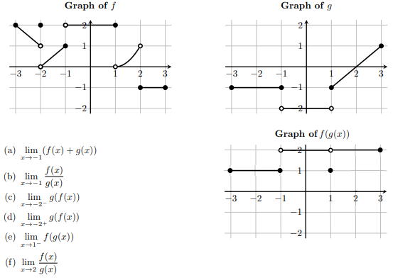 Graphs of f, g, and f o g